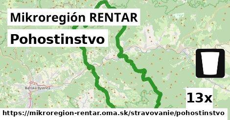 pohostinstvo v Mikroregión RENTAR