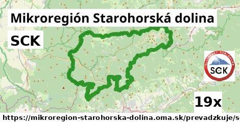 SCK v Mikroregión Starohorská dolina