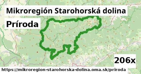 príroda v Mikroregión Starohorská dolina