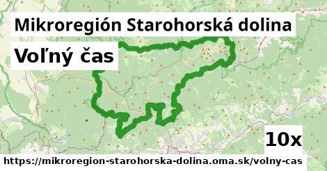 voľný čas v Mikroregión Starohorská dolina