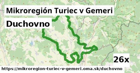 duchovno v Mikroregión Turiec v Gemeri