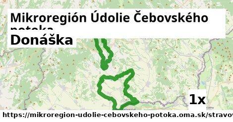 donáška v Mikroregión Údolie Čebovského potoka