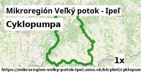 ilustračný obrázok k Cyklopumpa, Mikroregión Veľký potok - Ipeľ