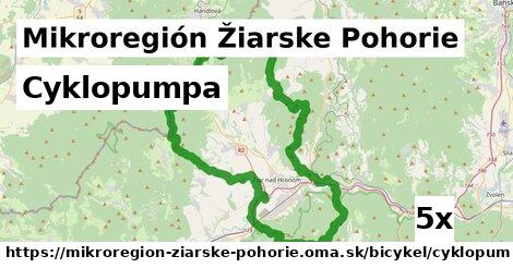 cyklopumpa v Mikroregión Žiarske Pohorie
