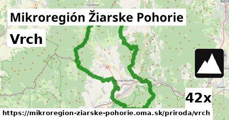 vrch v Mikroregión Žiarske Pohorie