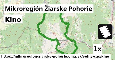 kino v Mikroregión Žiarske Pohorie