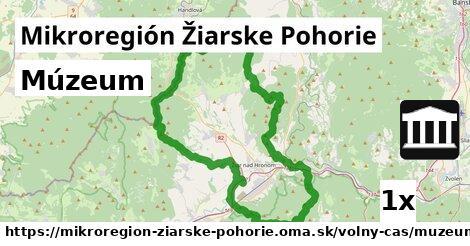 múzeum v Mikroregión Žiarske Pohorie