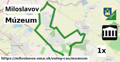 múzeum v Miloslavov
