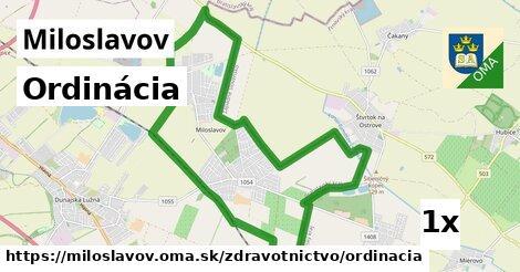 ordinácia v Miloslavov