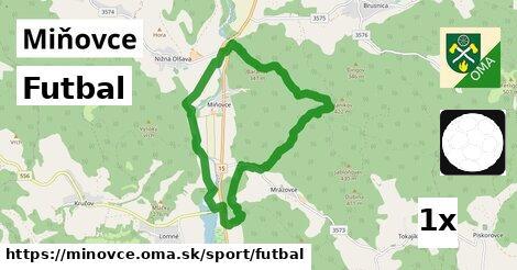 ilustračný obrázok k Futbal, Miňovce