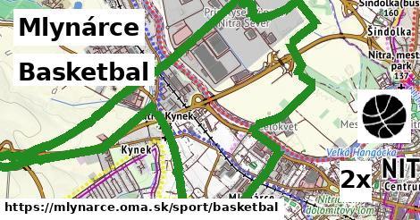 basketbal v Mlynárce