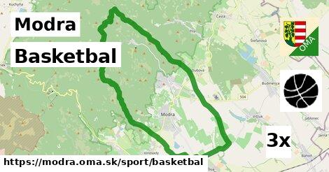 Basketbal, Modra