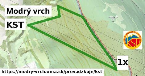 ilustračný obrázok k KST, Modrý vrch