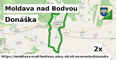 donáška v Moldava nad Bodvou