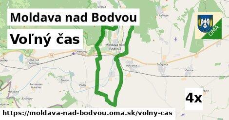 voľný čas v Moldava nad Bodvou
