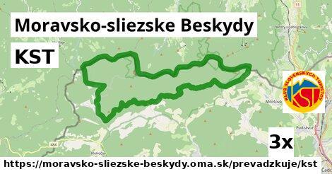 ilustračný obrázok k KST, Moravsko-sliezske Beskydy