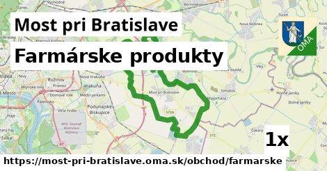 farmárske produkty v Most pri Bratislave