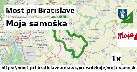 Moja samoška v Most pri Bratislave