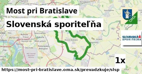 Slovenská sporiteľňa v Most pri Bratislave