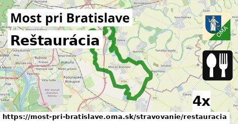 ilustračný obrázok k Reštaurácia, Most pri Bratislave
