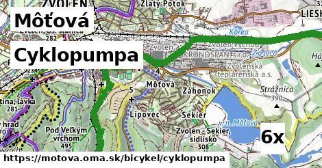 cyklopumpa v Môťová