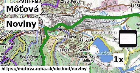 noviny v Môťová