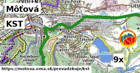 KST v Môťová