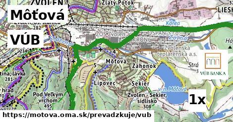 VÚB v Môťová