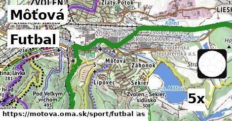futbal v Môťová