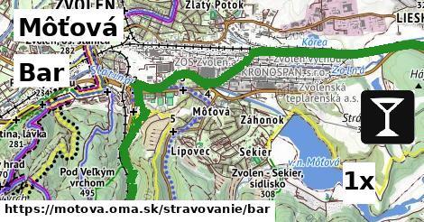 bar v Môťová