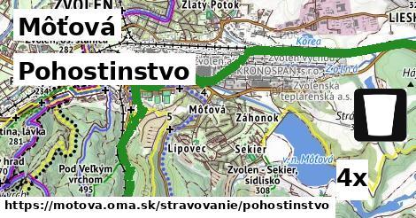 ilustračný obrázok k Pohostinstvo, Môťová