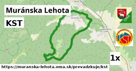 ilustračný obrázok k KST, Muránska Lehota
