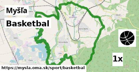 basketbal v Myšľa