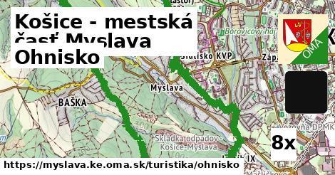 ohnisko v Košice - mestská časť Myslava