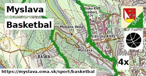 ilustračný obrázok k Basketbal, Myslava