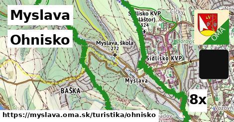ohnisko v Myslava