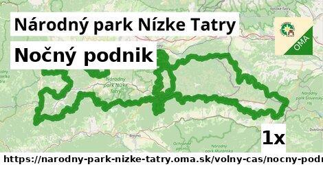 ilustračný obrázok k Nočný podnik, Národný park Nízke Tatry