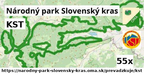 ilustračný obrázok k KST, Národný park Slovenský kras