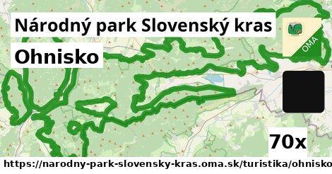 ilustračný obrázok k Ohnisko, Národný park Slovenský kras