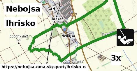 ihrisko v Nebojsa