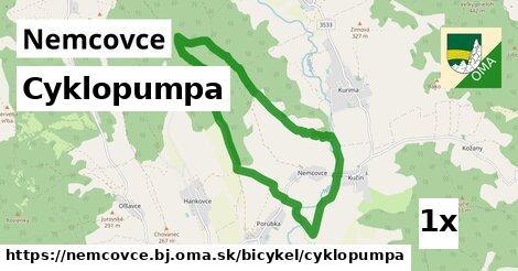 ilustračný obrázok k Cyklopumpa, Nemcovce, okres BJ
