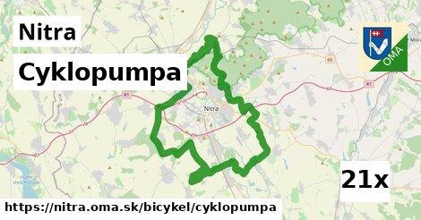 Cyklopumpa, Nitra