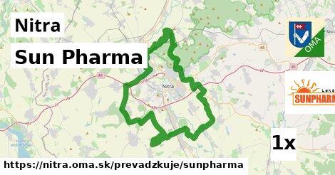Sun Pharma v Nitra
