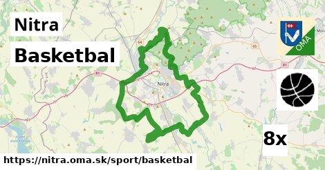 ilustračný obrázok k Basketbal, Nitra