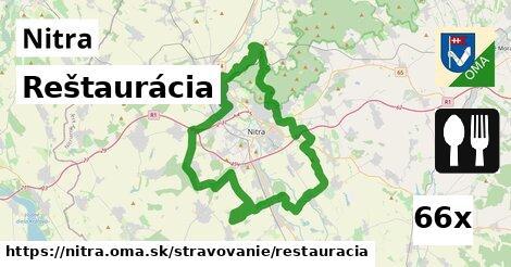 Reštaurácia, Nitra