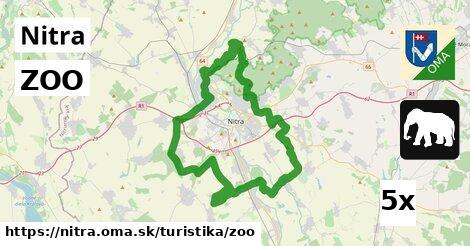 ZOO v Nitra