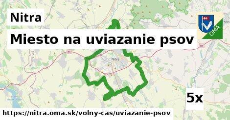 miesto na uviazanie psov v Nitra
