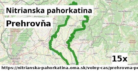 ilustračný obrázok k Prehrovňa, Nitrianska pahorkatina
