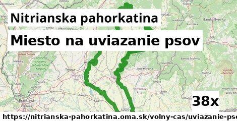 ilustračný obrázok k Miesto na uviazanie psov, Nitrianska pahorkatina