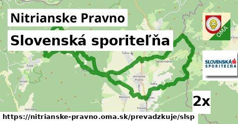 ilustračný obrázok k Slovenská sporiteľňa, Nitrianske Pravno